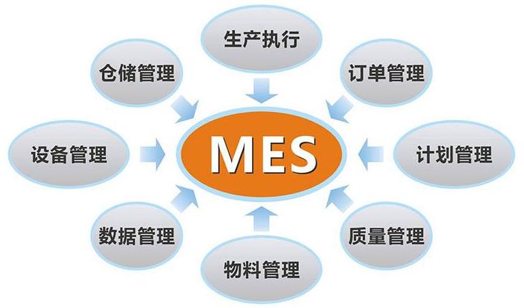 MES系统功能.jpg